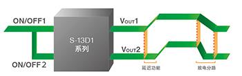 S-13D1系列的C/F型内置了延迟功能。可设置通道间的电压上升时间差和下降时间差。