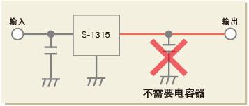 S-1133(300mA), S-13A1(1A)