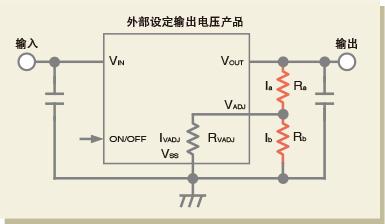 无输出电容: S-1315(200mA)