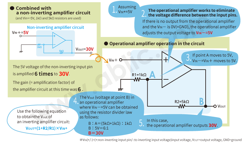 Operational amplifier operation in a non-inverting amplifier circuit