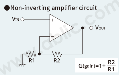What is an Operational Amplifier? - ABLIC Inc