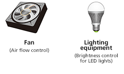 fan/Lighting equipment