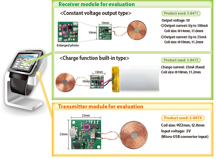 Wireless Power IC Module example: Receiver module for evaluation, Transmitter module for evaluation