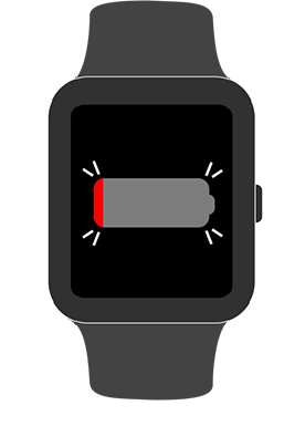 the limitation of wearable devices as a result of their battery life