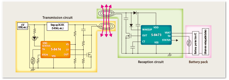 Ultra-small Wireless Power IC Module example