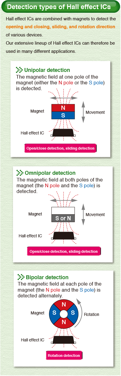Detection types of Hall effect ICs