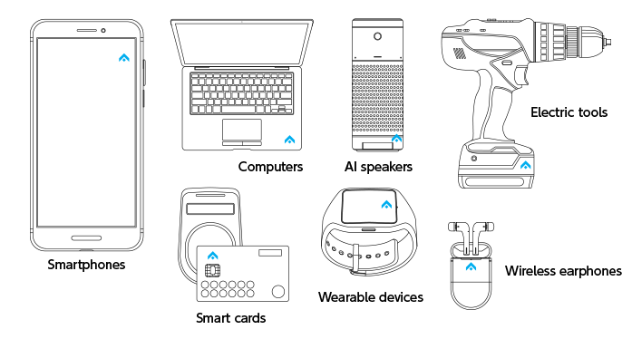 Smartphones, Computers, AI speakers, Electric tools, Smart cards, Wearable devices, Wireless earphones