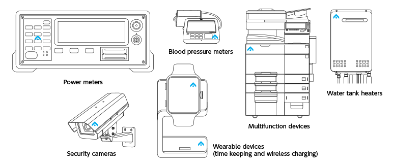 Power meters, Security cameras, Blood pressure meters, Multifunction devices, Water tank heaters, Wearable devices (time keeping and wireless charging)
