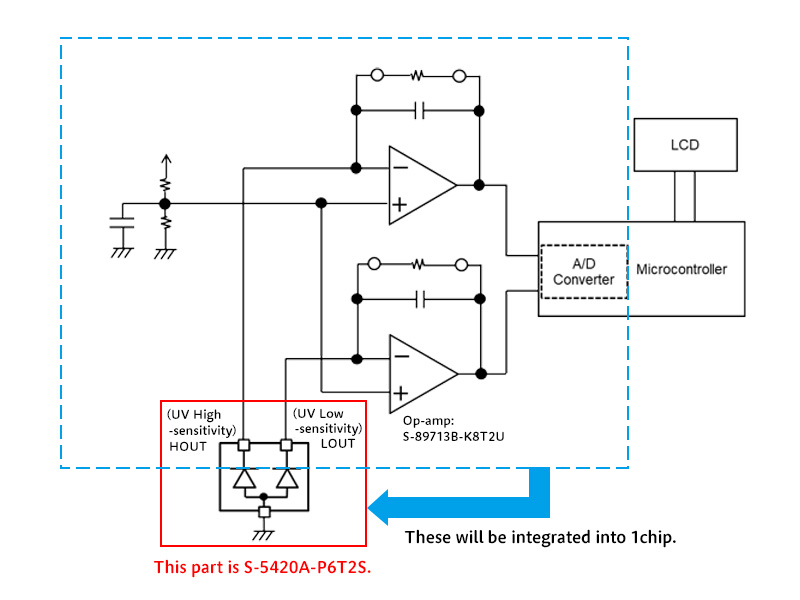 Fig.2 An example system configuration with S-5420A-P6T2S