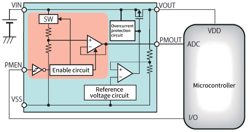 simple battery monitoring! ic with a \u201csupply voltage divided outputan ic with a supply voltage divided output is equipped not only with a divider resistor for dividing voltage, but also integrates an output analog buffer