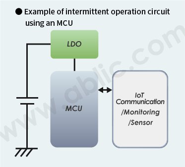 Example of intermittent operation using MCU and current consumption