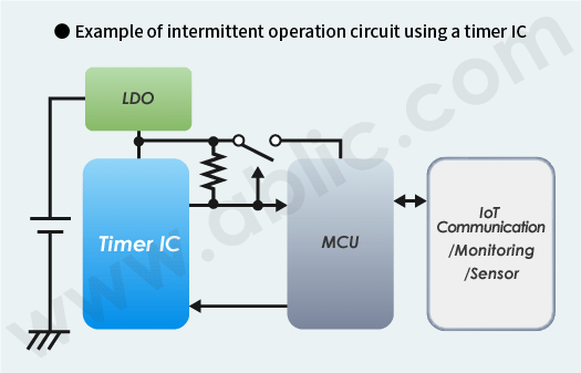 Example of intermittent operation circuit using a timer IC