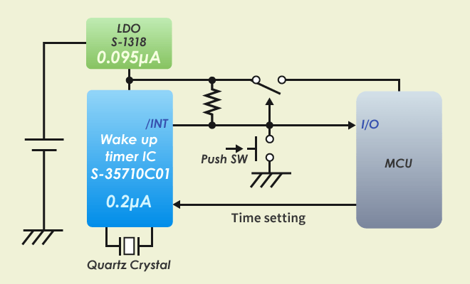 Wake-up timer IC S-35710C01 Circuit connection example