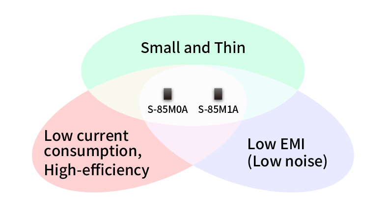 Figure 1. S-85M0A/S-85M1A, realizing small & thin package, low power, high-efficiency and low noise.