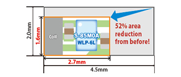 [COLUMN by TechanaLye] Ultra-high efficiency step-down switching regulators, S-85M0A/S-85M1A Series. Adopting WLP package and realizing low EMI noise as well as downsizing.