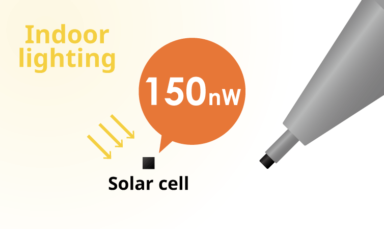 A solar cell the size of the cross section of the mechanical pencil lead can generate 150nW