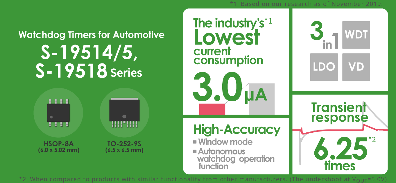 The Industry's Lowest current consumption Automotive Watchdog Timer S-19514/5, S-19518